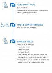 Competition \u2013 ForexBriefcase