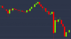 Bitcoin Takes a Dive After the Longest Daily Winning Run Since S